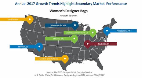 Annual 2017 growth trends highlight secondary market growth.