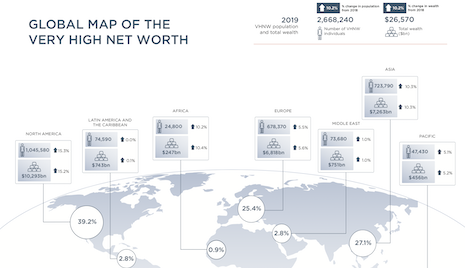 Global map of very high net worth individuals. Image courtesy of Wealth-X
