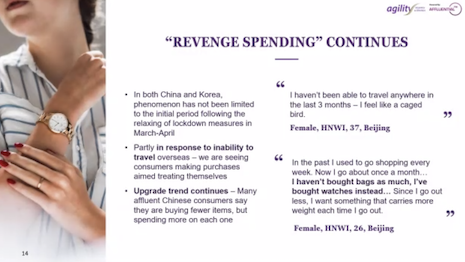 Revenge spending continues. Image credit in Asia: Agility Marketing & Research