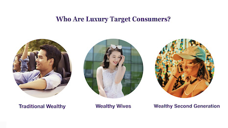 Luxury brands should tailor their messages to three distinct types of wealthy individuals in lower-tier Chinese cities with their own preferences. Source: Agility Research & Strategy